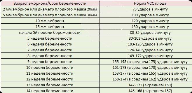 Пастозность - Медицинская энциклопедия
